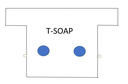 Coronavirus: artista inventa la T-SOAP, la T-shirt per disinfettare le mani