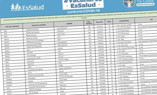 EsSalud, tercer padrón de vacunación a adultos mayores