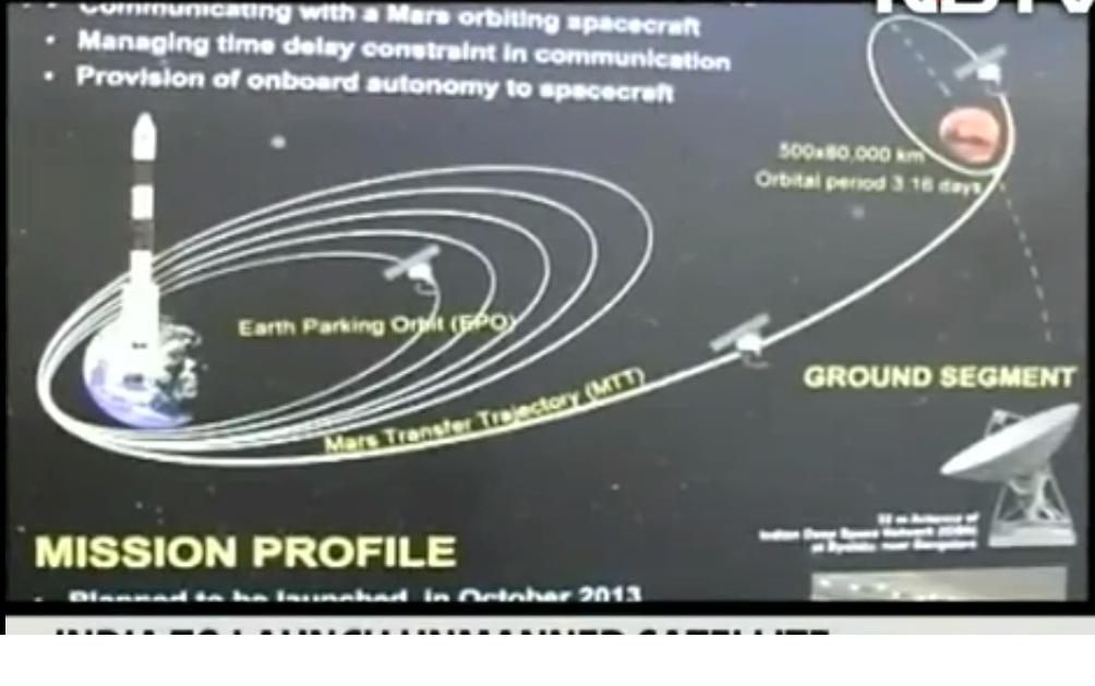 isro mars mission news - photo #1