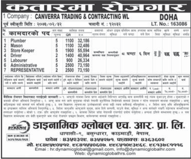 Jobs For Nepali In Qatar, Salary -Rs.73,150/