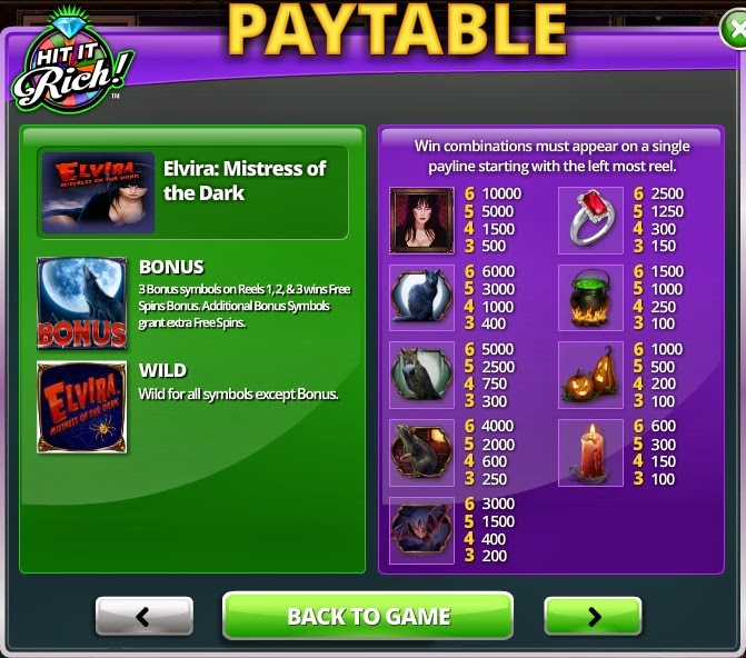 Elvira: Mistress of the Dark Pokies - Play 100's of Free ...