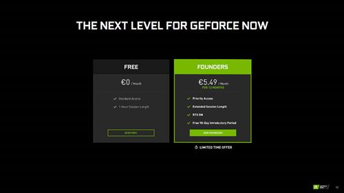 GeForce-NOW-price