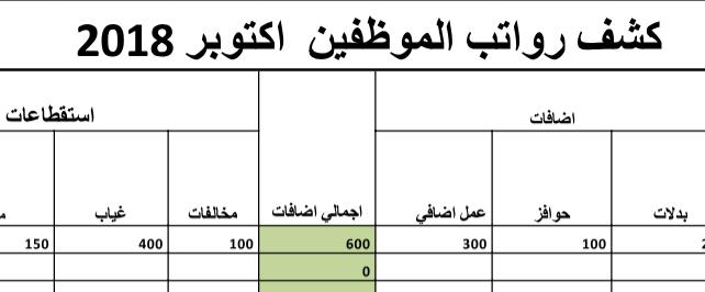 نموذج كشف رواتب موظفين على الاكسيل Al Mo7aseb Al Mo3tamad
