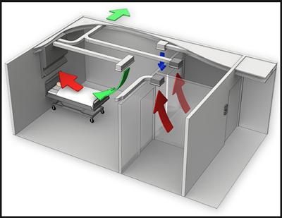 Các yêu cầu cơ bản khi thiết kế phòng cách ly áp lực âm (US)