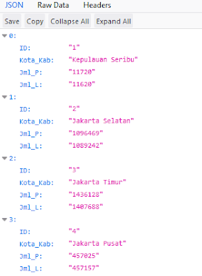 Membuat Grafik Grouping dengan Chartjs PHP dan Mysql