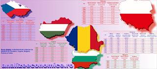 Topul statelor ex-comuniste după ponderea bugetarilor în totalul salariaților