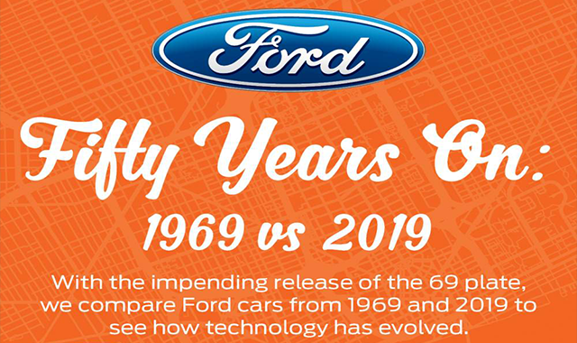 Ford 50 years on: 1969 vs 2019