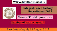 Integral Coach Factory Recruitment 2017– 417 Apprentices