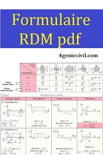 formule rdm pdf, formulaire rdm poutre pdf, formulaire rdm poutre hyperstatique pdf, formulaire rdm bts batiment pdf, formulaire de rdm pdf , formule de rdm pdf, formulaire rdm poutre hyperstatique, formulaire rdm technique de l'ingénieur pdf,