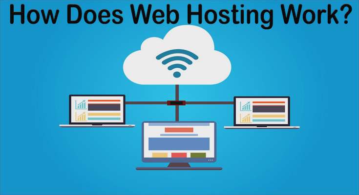 What is web hosting and how does it work? types of web hosting