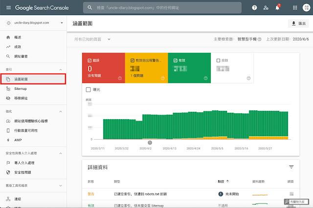 【Blogger】善用 Google Search Console 加速網站曝光效率 (網站、部落格都適用) - 「涵蓋範圍」會顯示出網站的 SEO 健康度、潛力、問題