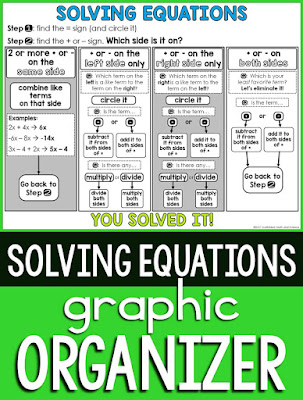 Have students who struggle with solving equations with variables on one side or both sides? This solving equations graphic organizer can help catch those students up to speed and get them independently solving equations.