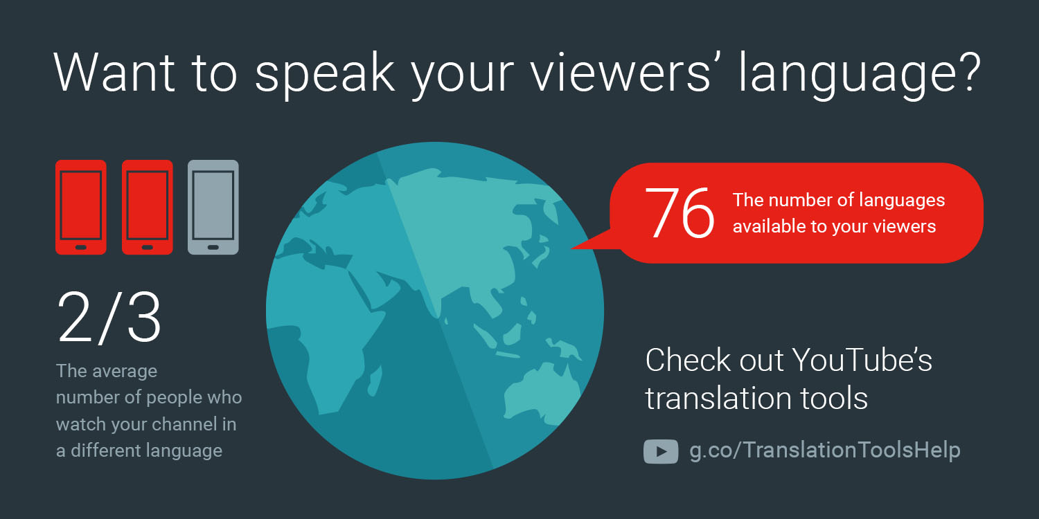 YouTube Creator Blog: Found in Translation: Language tools for ...Found in Translation: Language tools for building a global audience
