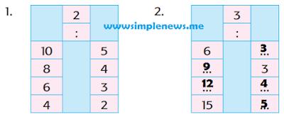 Isilah titik-titik berikut dengan bilangan yang tepat www.simplenews.me
