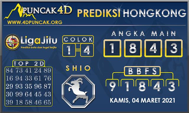 PREDIKSI TOGEL HONGKONG PUNCAK4D 04 MARET 2021