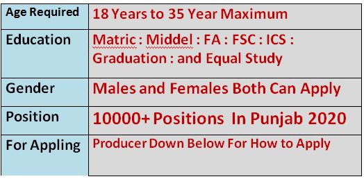 jobs pakistan jobs