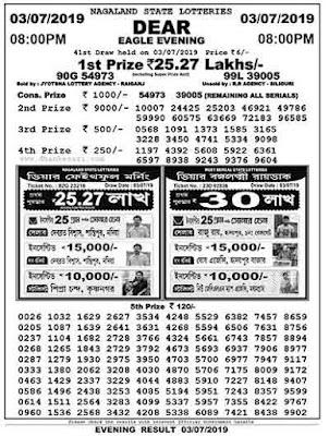 nagaland lottery result, nagaland state lottery, nagaland lottery sambad, dear 8pm lottery result, today result 8pm, lottery sambad result