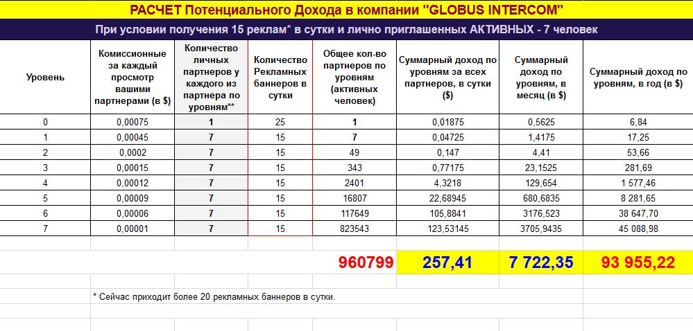 https://dublyor-globus-inter166418.blogspot.ru/