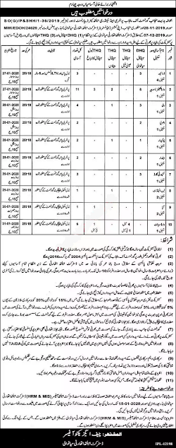 district-health-authority-dha-mianwali-jobs-2020