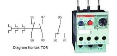 Diagram Kontak dan Bentuk Fisik Thermal Overload Realy (TOR)