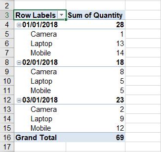 شرح pivot table