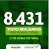 Município de Pendências é referência no estado potiguar por aplicar teste para covid-19 em mais de 50% da população