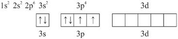 konfigurasi elektron SF6