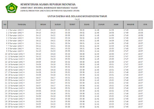 Jadwal Imsakiyah Ramadhan 1442 H Kabupaten Bolaang Mongondow Timur, Provinsi Sulawesi Utara