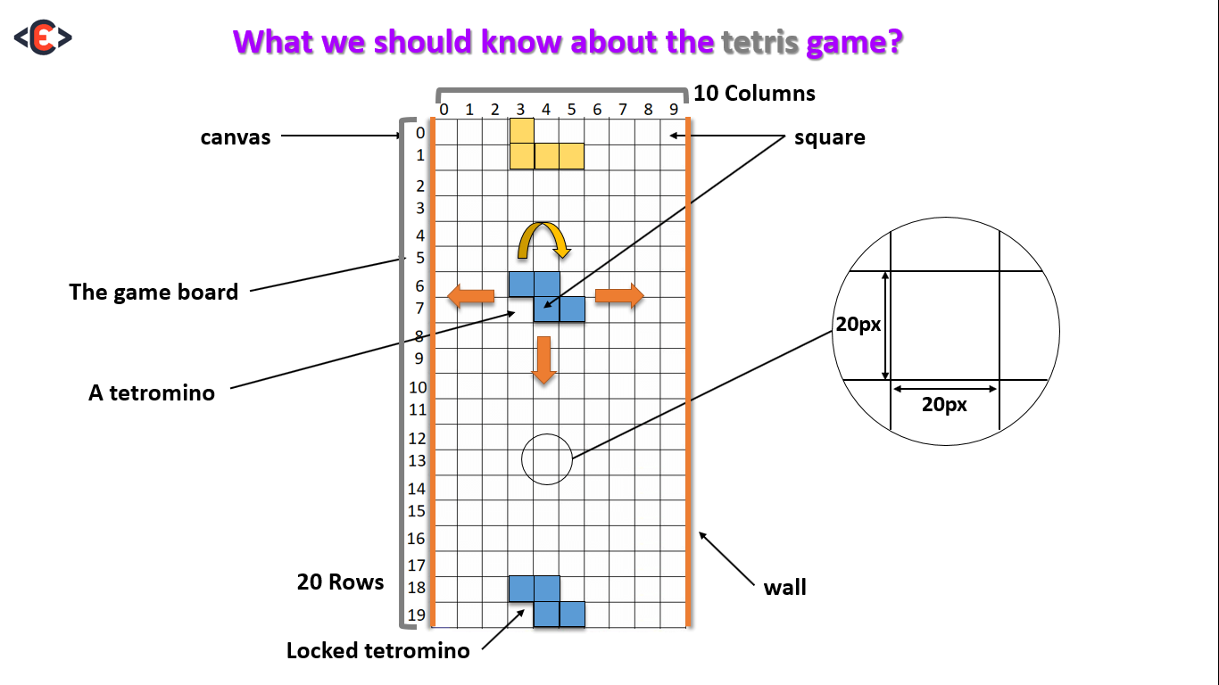 create the tetris game using javascript [ 1366 x 768 Pixel ]