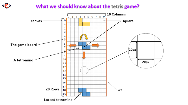 Create The Tetris Game Using JavaScript
