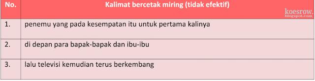 Kunci Jawaban Kelas 6 Tema 3 Halaman 63