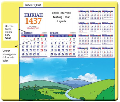 kalender Tahun Hijriah www.simplenews.me