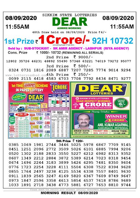 Lottery Sambad Result 08.09.2020 Dear Admire Morning 11:55 am