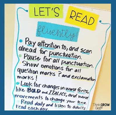 Poetry to support struggling readers