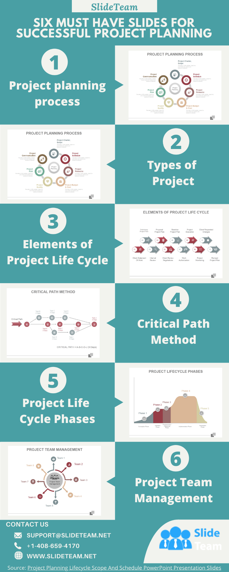 Six Must Have Slides For Successful Project Planning #infographic #Project Planning #infographics