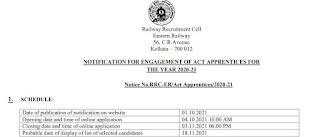 Eastern Railway Recruitment 2021 3366 Apprentice Posts