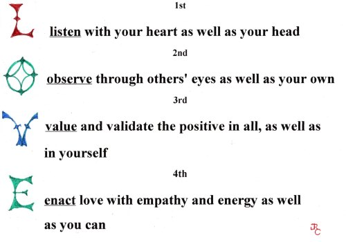 1st-L-listen with your heart as well as your head, 2nd-O -observe through others' eyes as well as your own, 3rd-V-value and validate the positive in all, as well as in yourself, 4th-E-enact love with empathy and energy as well as you can