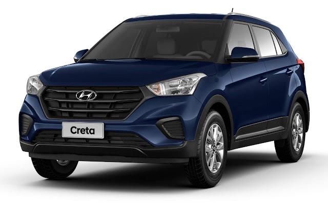 Hyundai Creta Action 1.6 Automático 2021