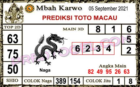 Prediksi jitu Mbah Karwo Macau Minggu 05 September 2021