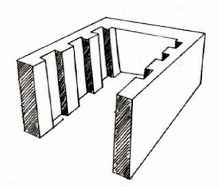 pintu pemasukan dan pengeluaran air menggunakan sistem monik