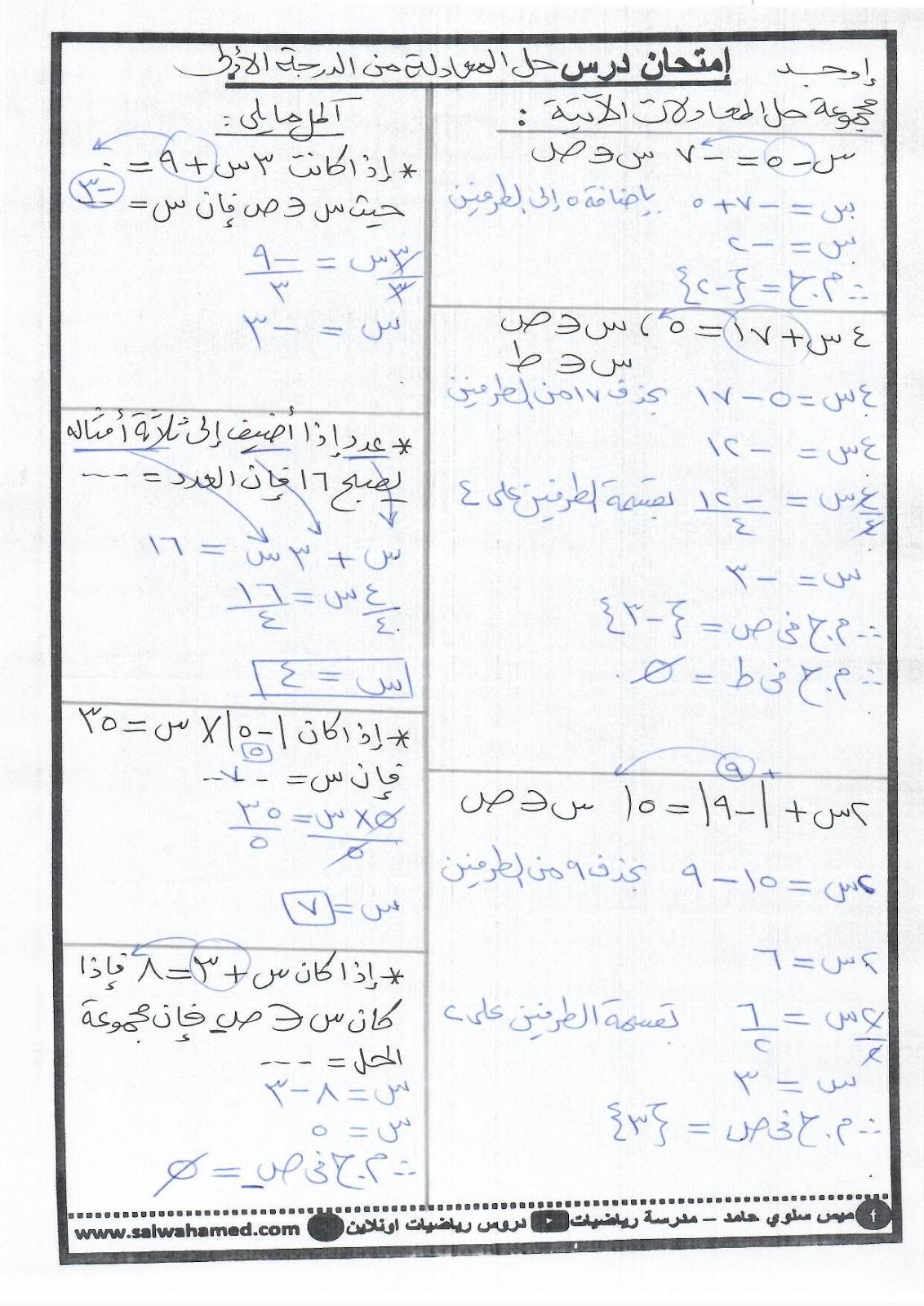 حل المعادلة من الدرجة الاولي للصف السادس الابتدائي مدونة ميس سلوى حامد