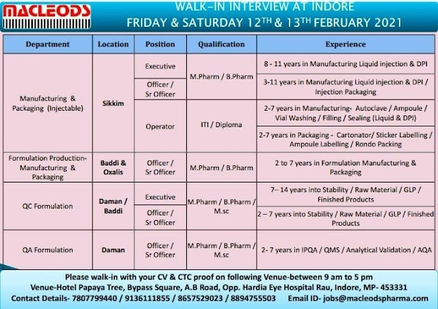 Macleods Pharma   Walk-in for Production/QC/QA on 12 & 13th Feb 2021 at Indore