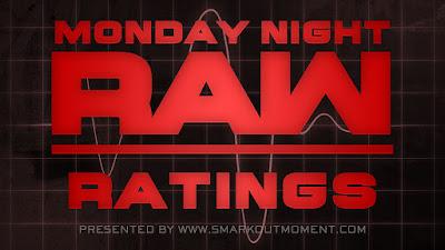 Raw Ratings WWE Vince McMahon USA Network