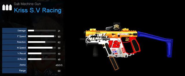 Detail Statistik Kriss S.V Racing