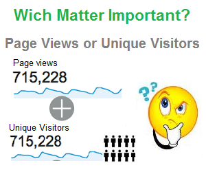 Wich Matter Important Page Views or Unique Visitors
