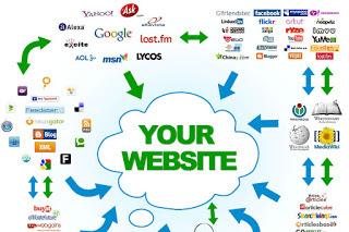 Cara Link Building Untuk Anda Yang Susah Dapat Link Dari Situs Lain