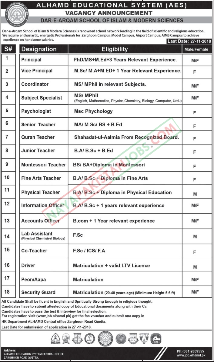 Al Hamd Educational System AES Jobs 2018 for Teachers | November