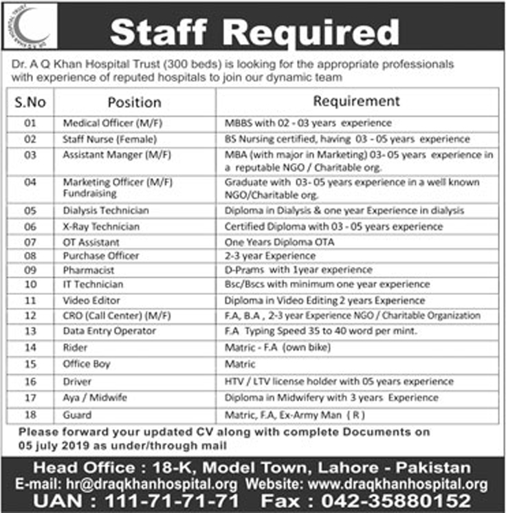 Medical Officer Medical Officer (Female) Staff Nurse Assistant manager Marketing Officer X-Ray Technician OT Assistant Pharmacist IT Technician Video Editor Data Entry Operator Rider, office Boy Drive Guard