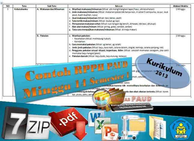 Download Berkas Contoh RPPH PAUD Minggu ke14 Kurikulum 2013