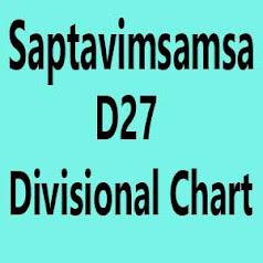 D27 Divisional Chart
